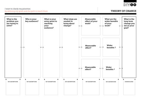 design management activities tool worksheet for theory of change http diytoolkit org