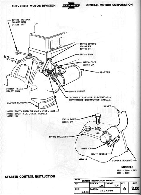 chevy truck documents