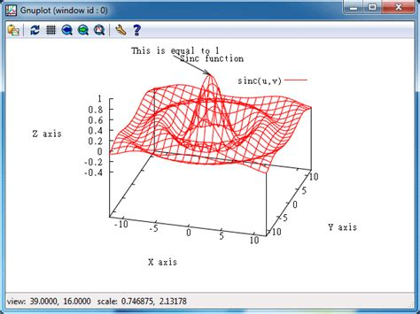 free 3d graphing software gnuplot free 2d 3d plotting software diggfreeware