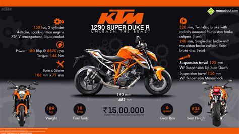 Price Of Ktm Duke 1290 Ktm Superduke 1290 Price In India