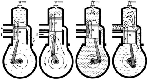 Unterschied 1 Zylinder 2 Zylinder Motorrad by 2 Takt Motor Impremedia Net