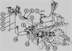 Brake System Of Tractor Pdf Tractor Parts And Attachments Tractor Brakes