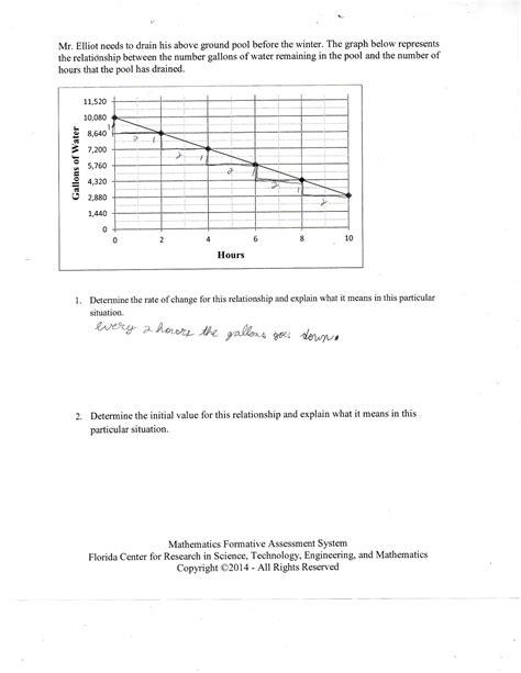 Rate Of Change Worksheet