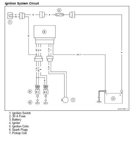 2006 kawasaki mule starter wiring diagram 2006 free