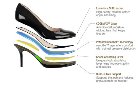 Most Comfortable Stilettos ukies engineers the world s most comfortable heels