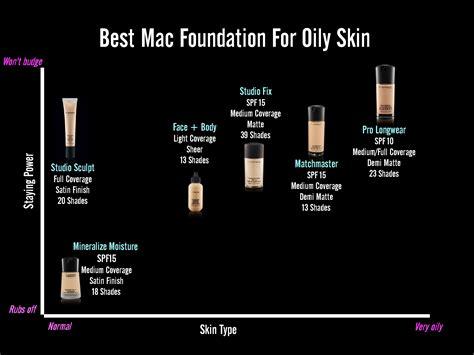 best light coverage foundation for skin best light coverage foundation for skin 100