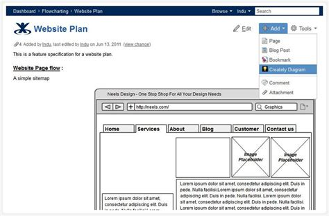 confluence template confluence diagramming plugin to add diagrams in 1 click