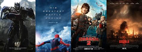Box Office Forecast by 2014 Summer Box Office Top Ten Predictions Global And