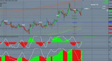 swing trading system downalod swing trading systsem free forex pops