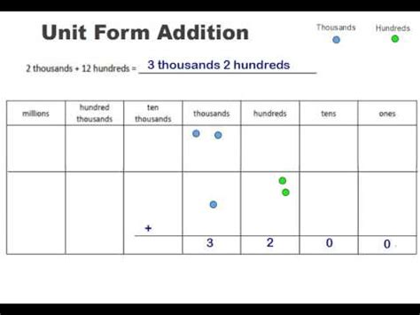problem solving with a diagram engage ny math common
