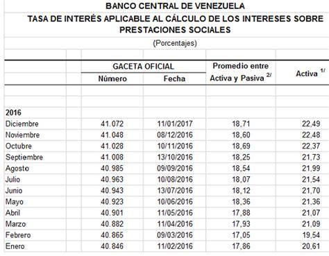 Precio De La Unidad Tributaria 2016 Venezuela Notilogiacom | costo de unidad tributaria venezuela 2016
