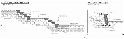 retaining wall section landscape design portfolio l xp landscapes