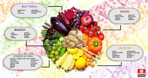 come abbinare gli alimenti per dimagrire dieta proteica come va fatta greenstyle