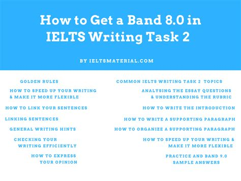 How To Write An Essay For Ielts by How To Get A Band 8 0 In Ielts Writing Task 2 Tips Band 9 0 Sle