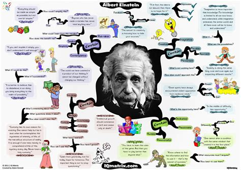 albert einstein biography and discoveries albert einstein
