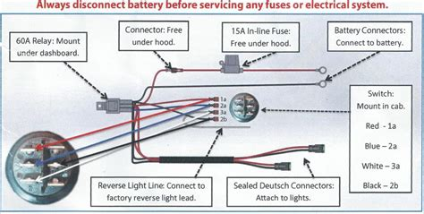 rigid industries switch wiring diagram 38 wiring diagram