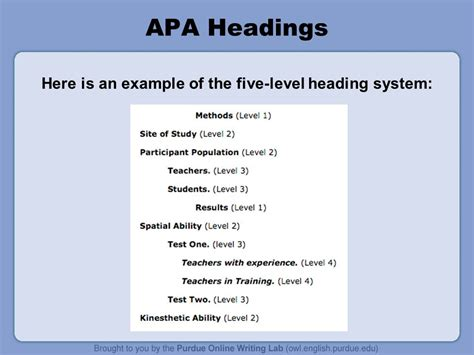 apa section headings apa formatting and style guide ppt download