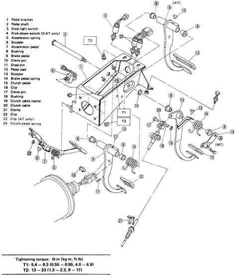 manual repair free 2003 chevrolet s10 electronic throttle control repair guides clutch clutch pedal autozone com