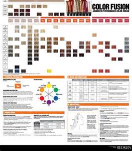 redken color fusion chart search hair color