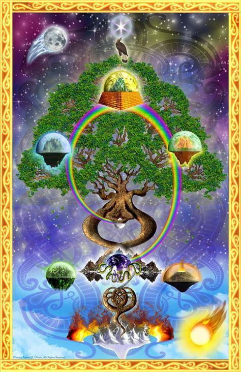 the five realms the nine realms norse mythology