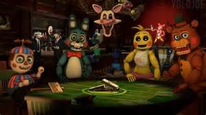 Five nights at the inventory five nights at freddy s know your