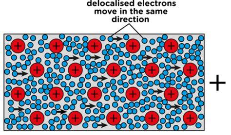 do resistors electrons sciences grade 8