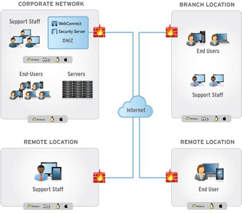 office work wiring diagram office free engine image for