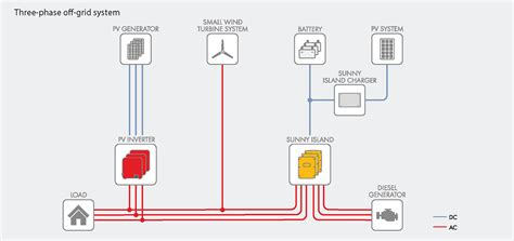 sma boy wiring diagram wiring diagrams
