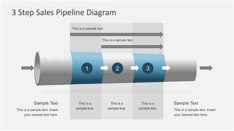 3 Step Sales Pipeline Diagram For Powerpoint Slidemodel Sales Pipeline Powerpoint Template
