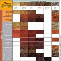 and easy hair color chart clairol hair dye color chart images