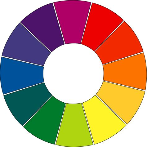complementary color wheel print processes january 2011