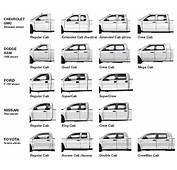 Cab Styles  DCI Solution