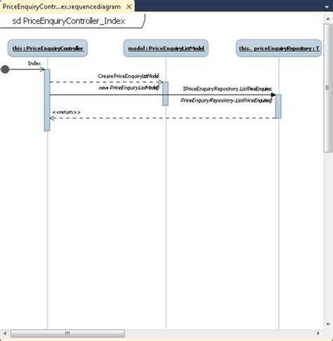visual studio uml diagram generator gunnar peipman s asp net visual studio 2010