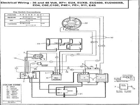 columbia par car  wiring diagram wiring diagram