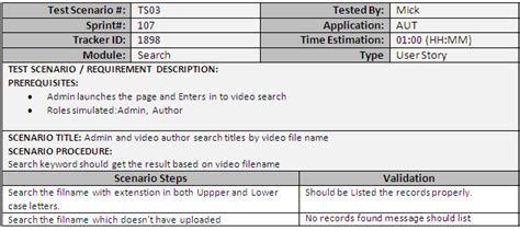 test scenario template selenium automation sle template test scenario