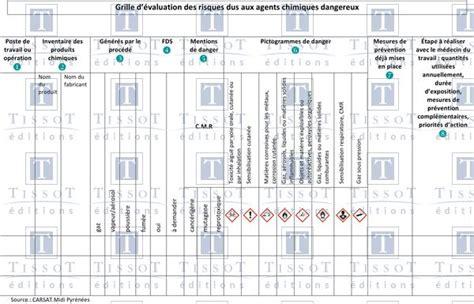 Grille D évaluation Des Risques Psychosociaux by Grille D 233 Valuation Des Risques Dus Aux Agents Chimiques