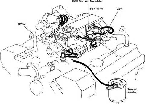 throttle body vacuum diagram quotes