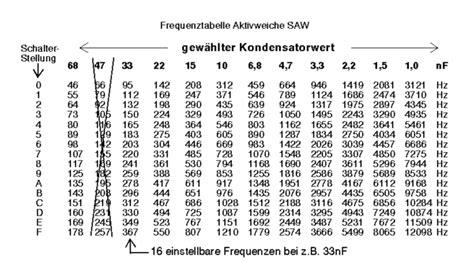 feinsicherung tabelle hitachi hma 6500 vs 7500 hifi klassiker hifi forum