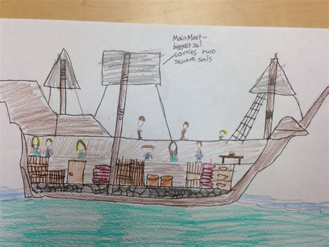 how to draw the mayflower boat classroom freebies too mayflower diagrams