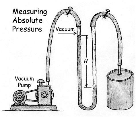 Vacuum Atmospheric Pressure Pressure Barometers Barometric Pressure