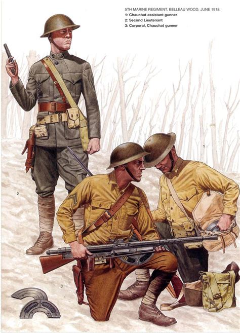 Ww Usa Search Ww1 Uniforms Usa Images