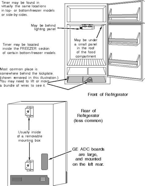 whirlpool refrigerator maker wiring diagram get free
