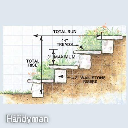 How To Build Patio Steps by How To Build A Garden Path Garden Paths Landscaping