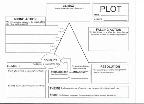 where you charming billy plot diagram story plot diagram template gallery exle