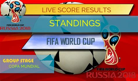 world cup standings rankings 2018 knockout phase update