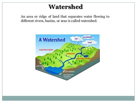 water conservation watershed management