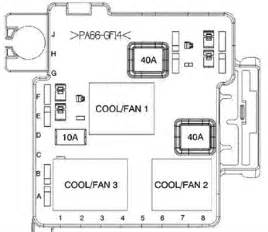 solved where is the cooling fan relay located for a 1500