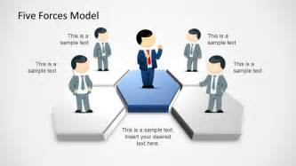 porter 5 forces template 5 forces model template for powerpoint slidemodel