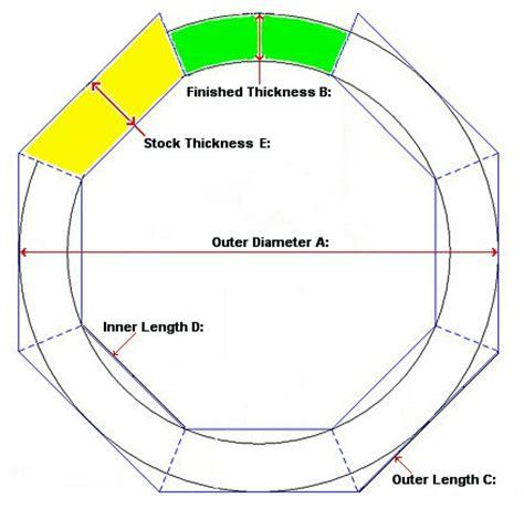 woodworking angle calculator shoe shelf plans segmented woodturning formulas