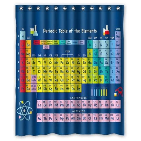 periodic table of elements shower curtain periodic table of the elements shower curtain